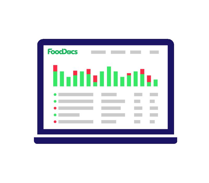 fooddocs digital records and activity log