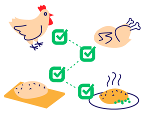 fooddocs_traceability